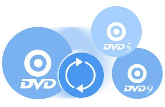 copy dvd mac